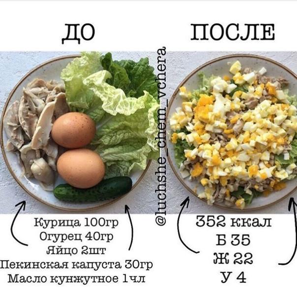100 Рецептов Блюд Для Похудения. Питание для похудения: рецепты диетических блюд, пример меню на неделю