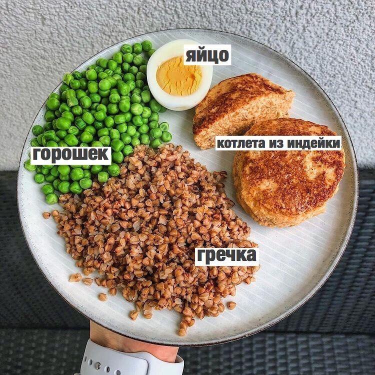 Подборка полезных обедов