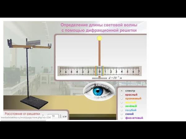 Лабораторная работа Определение длины световой волны с помощью дифракционной решетки