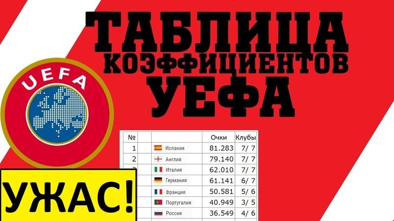 Россию догонит Голландия Ужас в таблице УЕФА!
