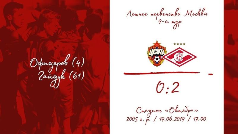 ЦСКА - Спартак (2005 г. р.) 02