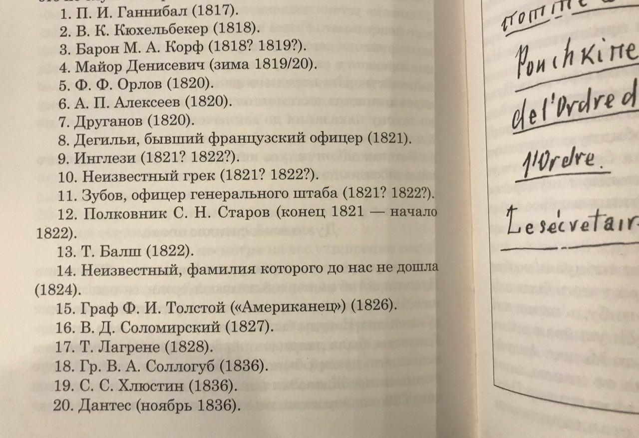 Дуэльный списoк Пушкина