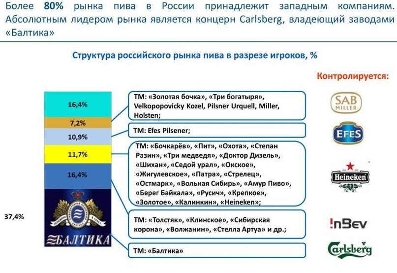 Уполномочены заявить вместо Минсельхоза: Россия теряет продовольственный суверенитет, изображение №9