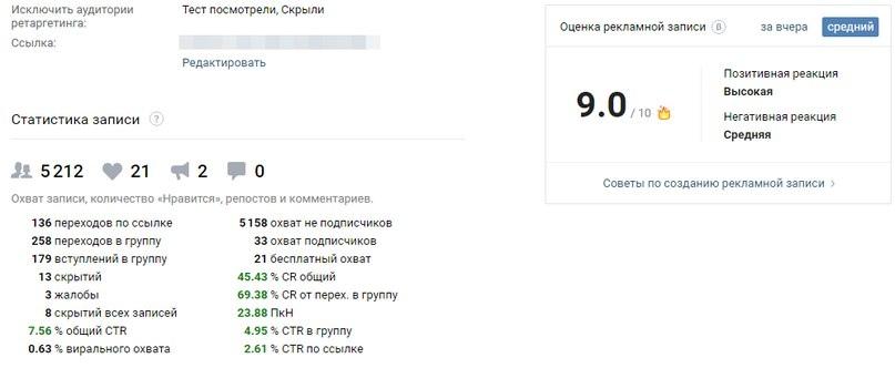 7,56% CTR