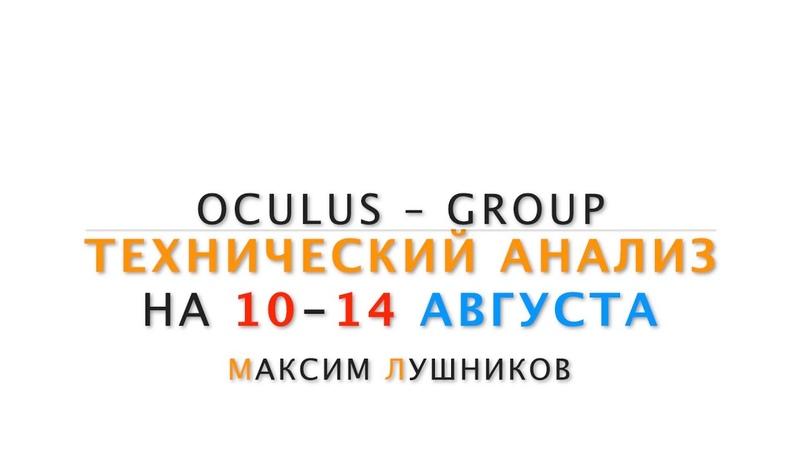 Технический обзор рынка Форекс на неделю 10 14 Августа 2020 Максим Лушников
