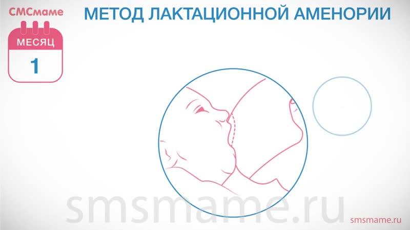 Месяц после родов- здоровье матери, восстановление менструации, половая жизнь, контрацепция